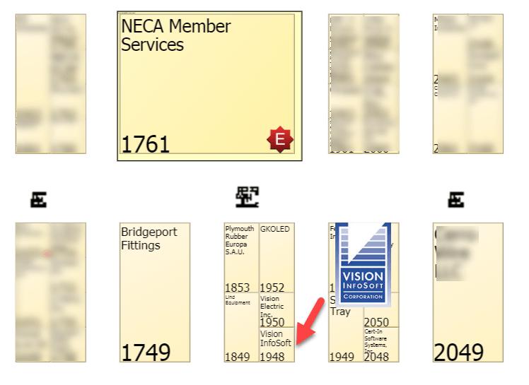 NECA 2019 map